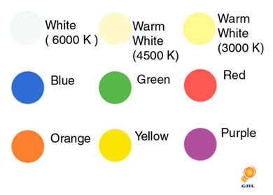 LED Colour Palette